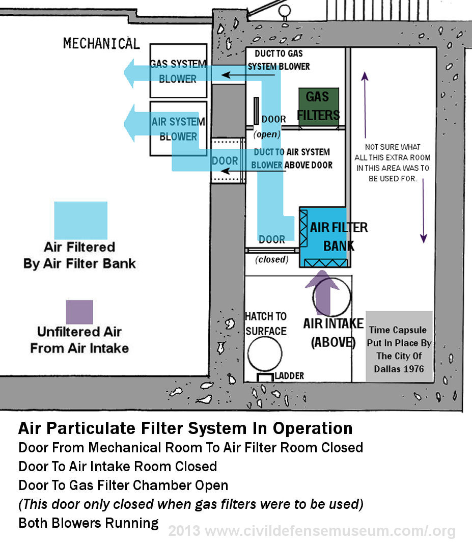 civil defense museum virtual shelter tours old dallas civil rh civildefensemuseum com air filter schematics High Filter Schematic