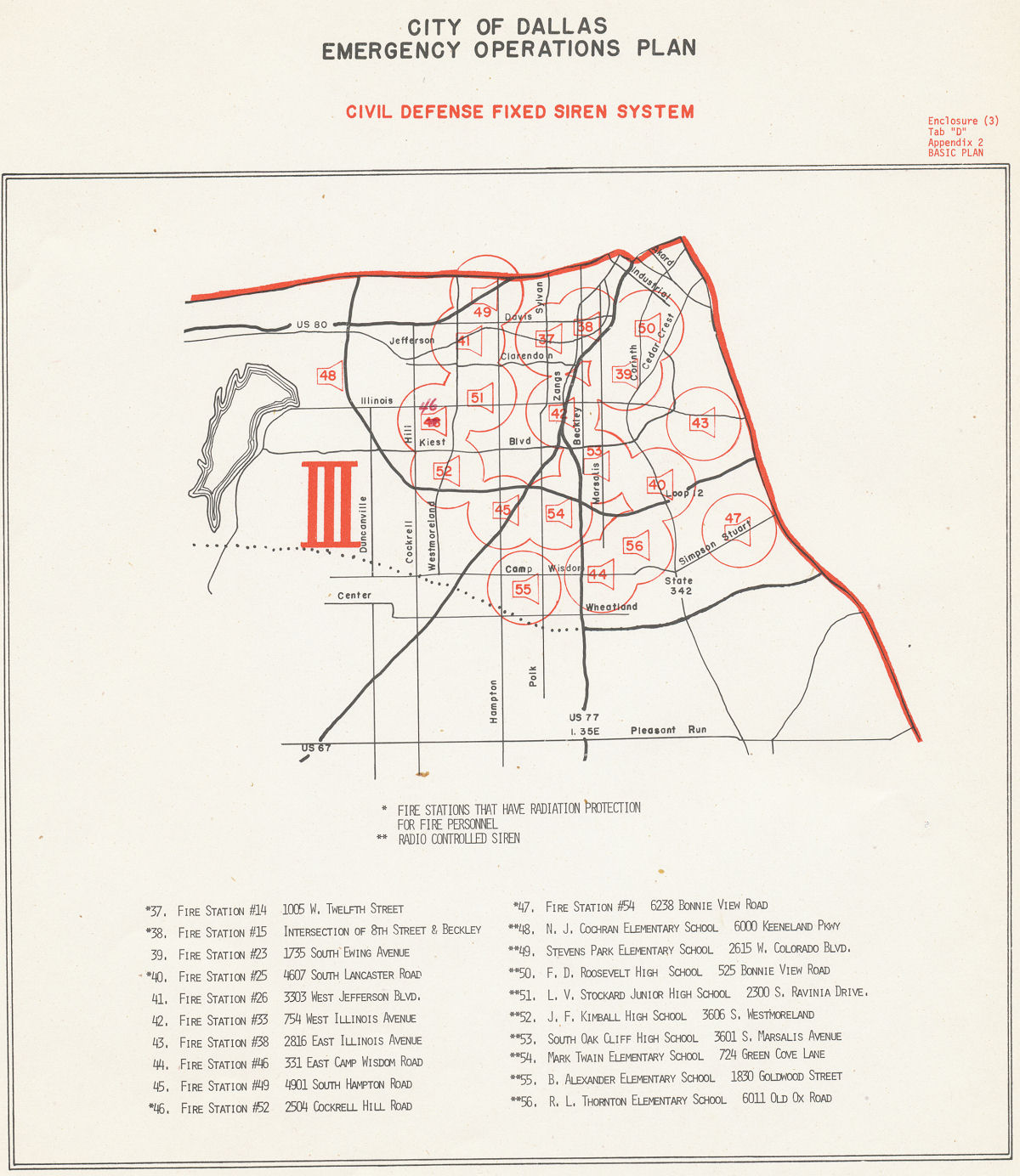 Fire Station Siren Wiring Diagram Trusted Diagrams Civil Defense Museum Warning Sirens City Of Dallas Texas Chime